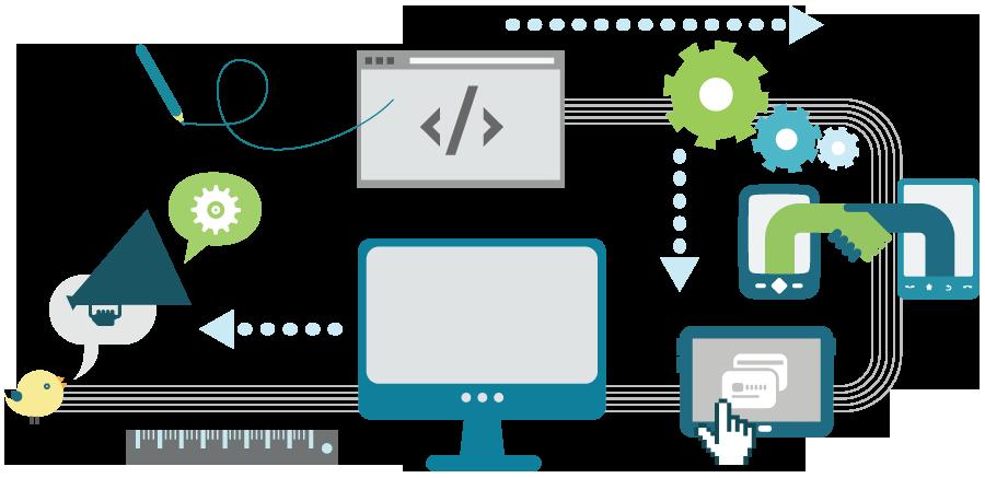 web design   development halifax web design  nicom home improvement clipart free Home Remodeling Clip Art